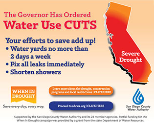 Drought Facts